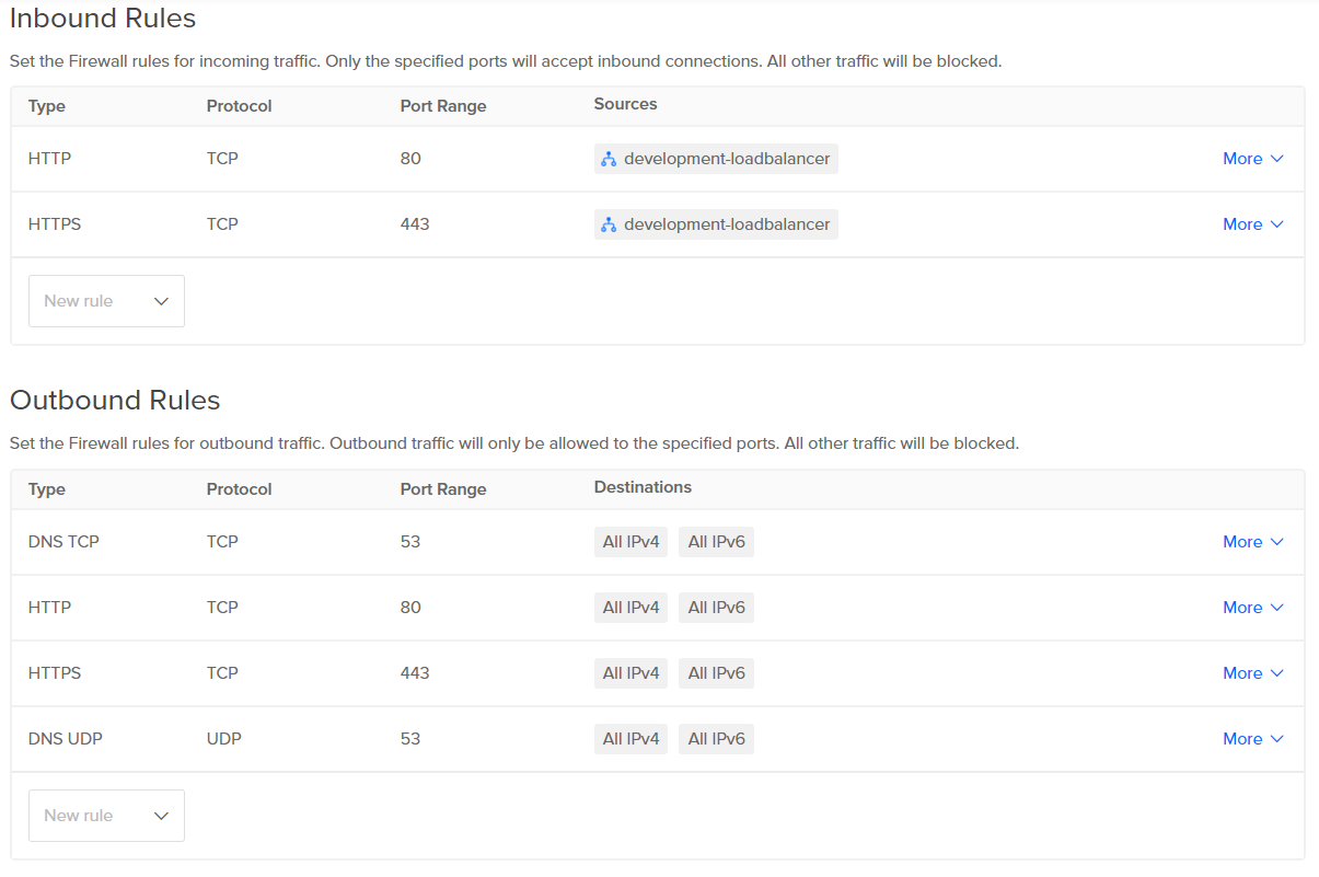 DigitalOcean firewall rules. As before, but with newly added outbound rules for TCP and UDP connections on port 53