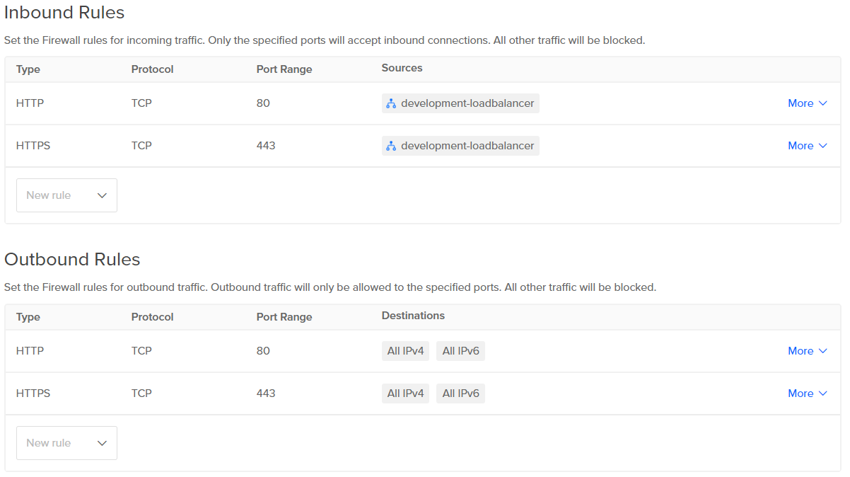 Firewall rules within DigitalOcean, showing inbound and outbound allowed rules for ports 80 and 443 on each